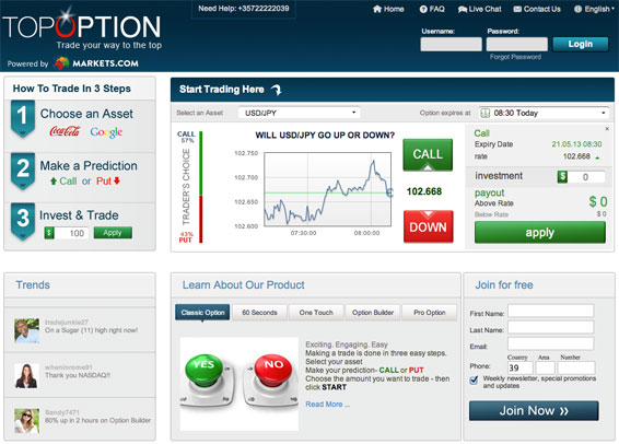 broker top option