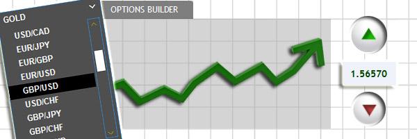 builder opzioni