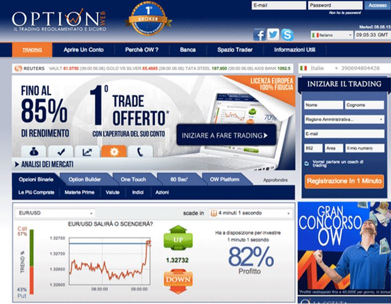 optionweb-bonus
