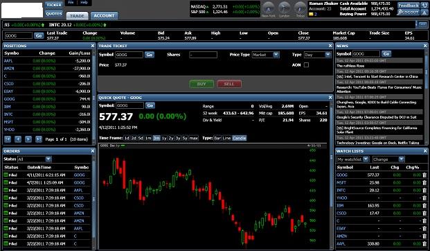 trading-binario-conclusione